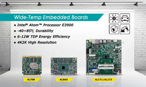 Wide-Temp Rugged Embedded Boards Perform 24/7 in Extreme Environments